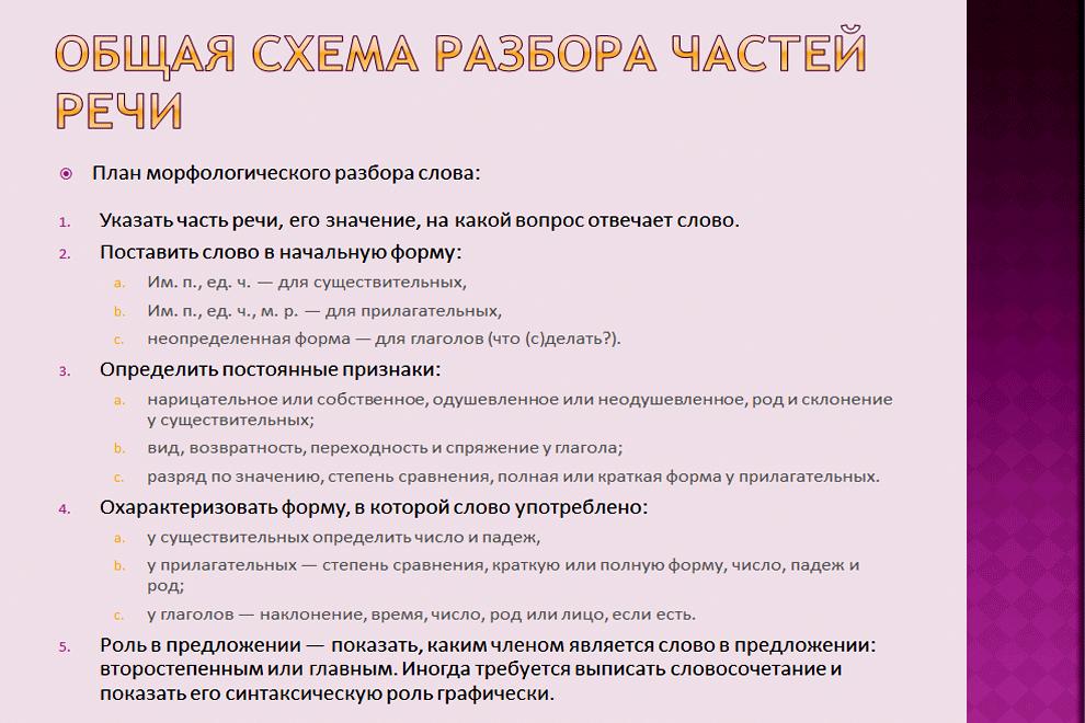 Общая схема разбора частей речи в русском языке