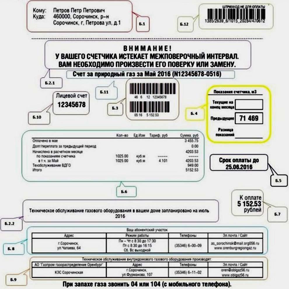 Пример-образец заполненной квитанции
