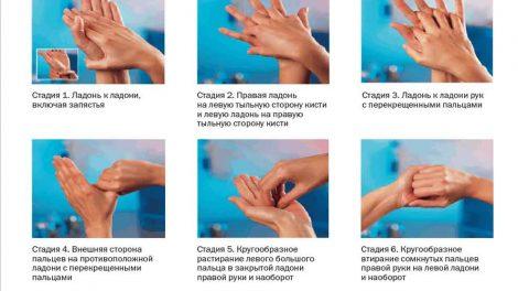 Гигиена рук медицинского персонала использование перчаток по утвержденным клиническим рекомендациям