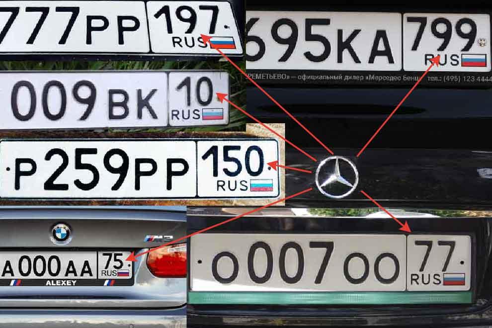 Регионы России по номерам автомобилей таблица 2020 новая